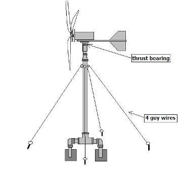 Altwindpower Wind Generator Tower